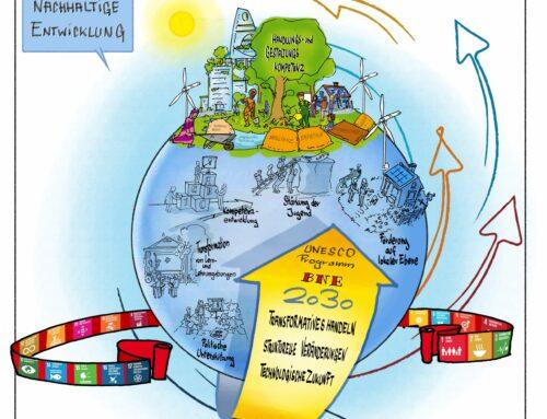 Deutsche UNESCO lädt zum ESD-Launch 1.12.2020